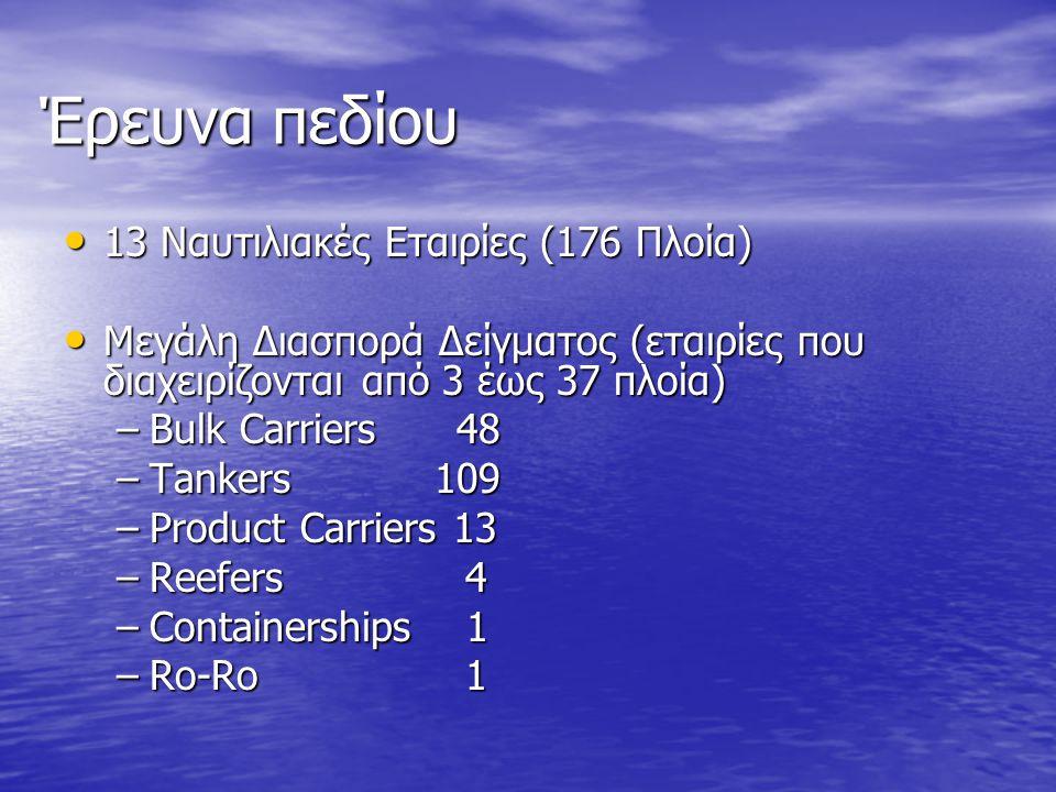Έρευνα πεδίου 13 Ναυτιλιακές Εταιρίες (176 Πλοία)