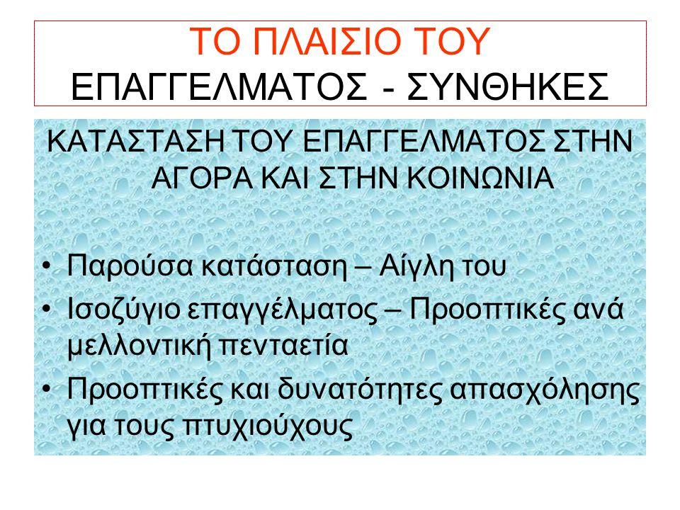 ΤΟ ΠΛΑΙΣΙΟ ΤΟΥ ΕΠΑΓΓΕΛΜΑΤΟΣ - ΣΥΝΘΗΚΕΣ