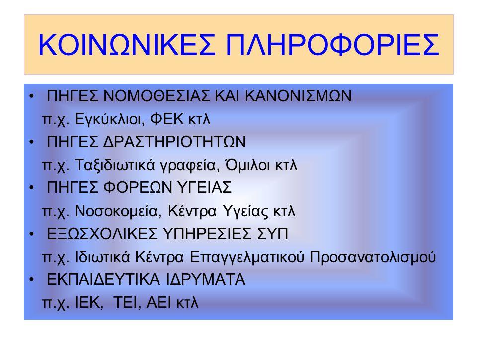 ΚΟΙΝΩΝΙΚΕΣ ΠΛΗΡΟΦΟΡΙΕΣ