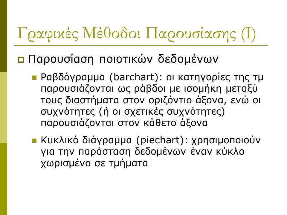 Γραφικές Μέθοδοι Παρουσίασης (Ι)