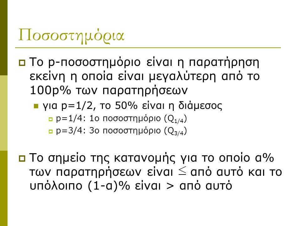 Ποσοστημόρια Το p-ποσοστημόριο είναι η παρατήρηση εκείνη η οποία είναι μεγαλύτερη από το 100p% των παρατηρήσεων.