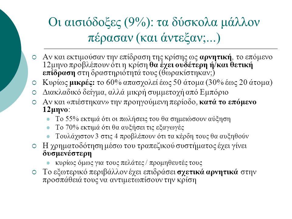 Οι αισιόδοξες (9%): τα δύσκολα μάλλον πέρασαν (και άντεξαν;...)
