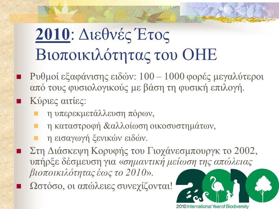 2010: Διεθνές Έτος Βιοποικιλότητας του ΟΗΕ