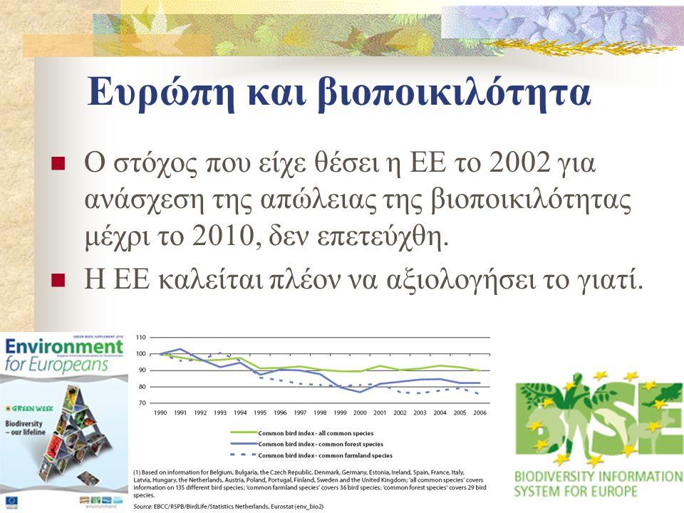 Ευρώπη και βιοποικιλότητα