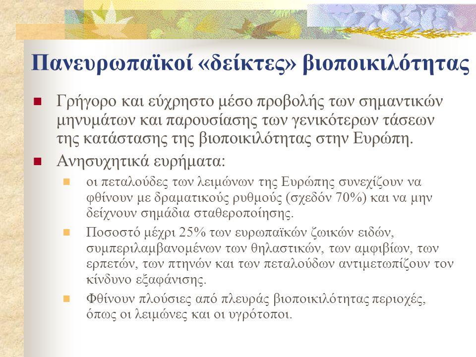 Πανευρωπαϊκοί «δείκτες» βιοποικιλότητας