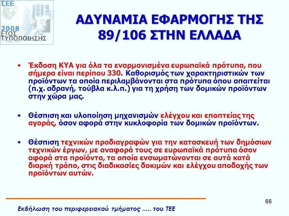 ΑΔΥΝΑΜΙΑ ΕΦΑΡΜΟΓΗΣ ΤΗΣ 89/106 ΣΤΗΝ ΕΛΛΑΔΑ