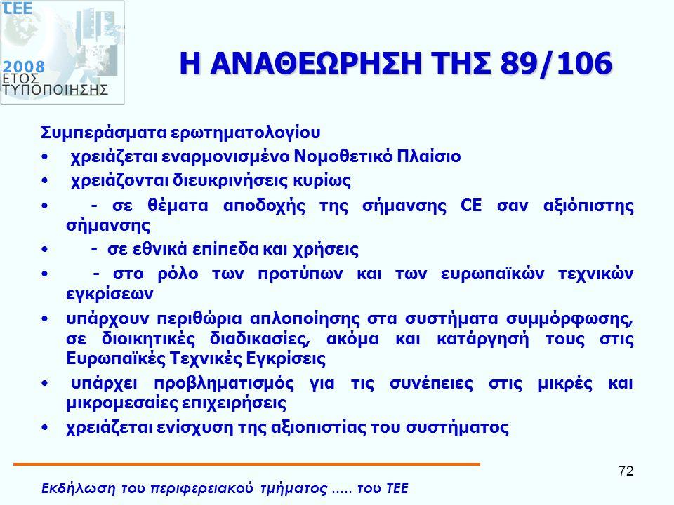 Η ΑΝΑΘΕΩΡΗΣΗ ΤΗΣ 89/106 Συμπεράσματα ερωτηματολογίου