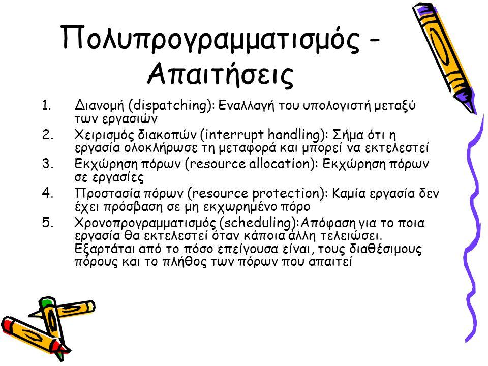 Πολυπρογραμματισμός - Απαιτήσεις
