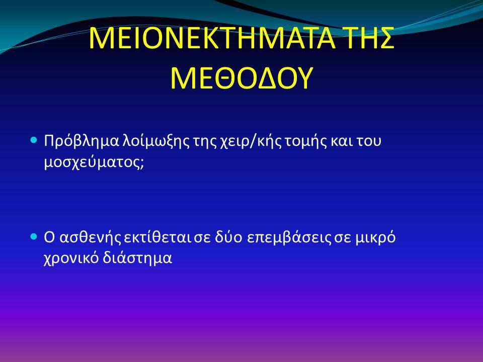 ΜΕΙΟΝΕΚΤΗΜΑΤΑ ΤΗΣ ΜΕΘΟΔΟΥ