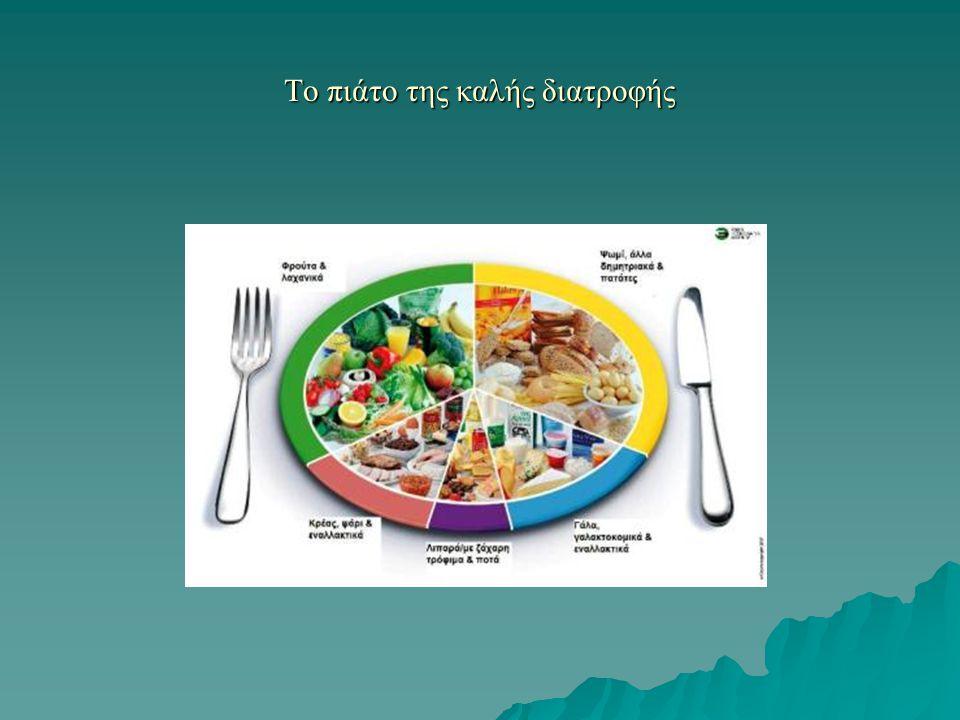 Το πιάτο της καλής διατροφής