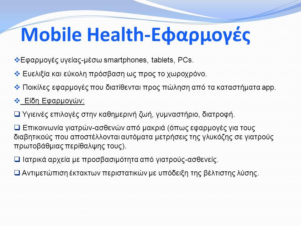 Mobile Health-Εφαρμογές