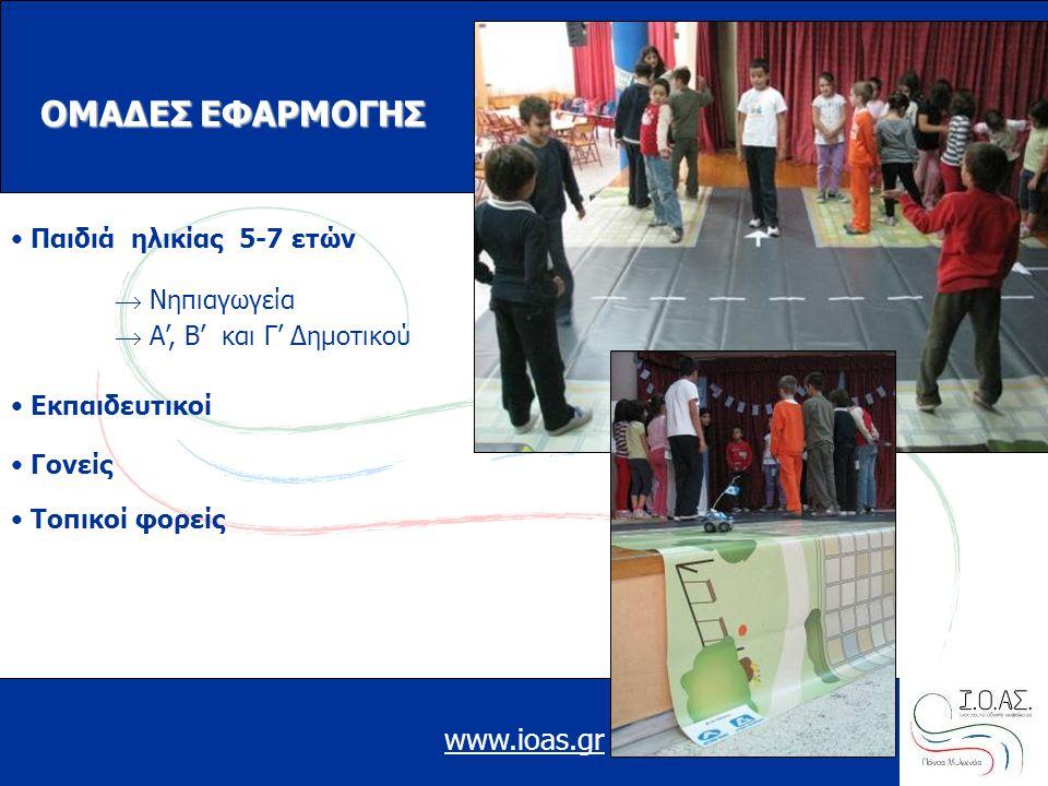 ΟΜΑΔΕΣ ΕΦΑΡΜΟΓΗΣ www.ioas.gr Παιδιά ηλικίας 5-7 ετών Νηπιαγωγεία