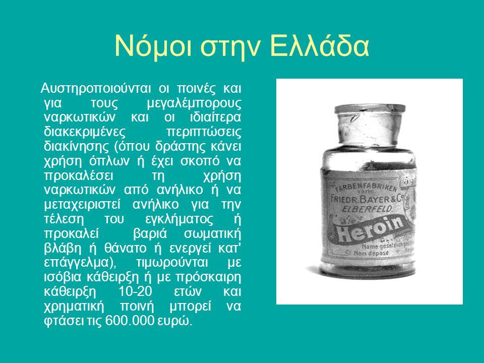 Νόμοι στην Ελλάδα