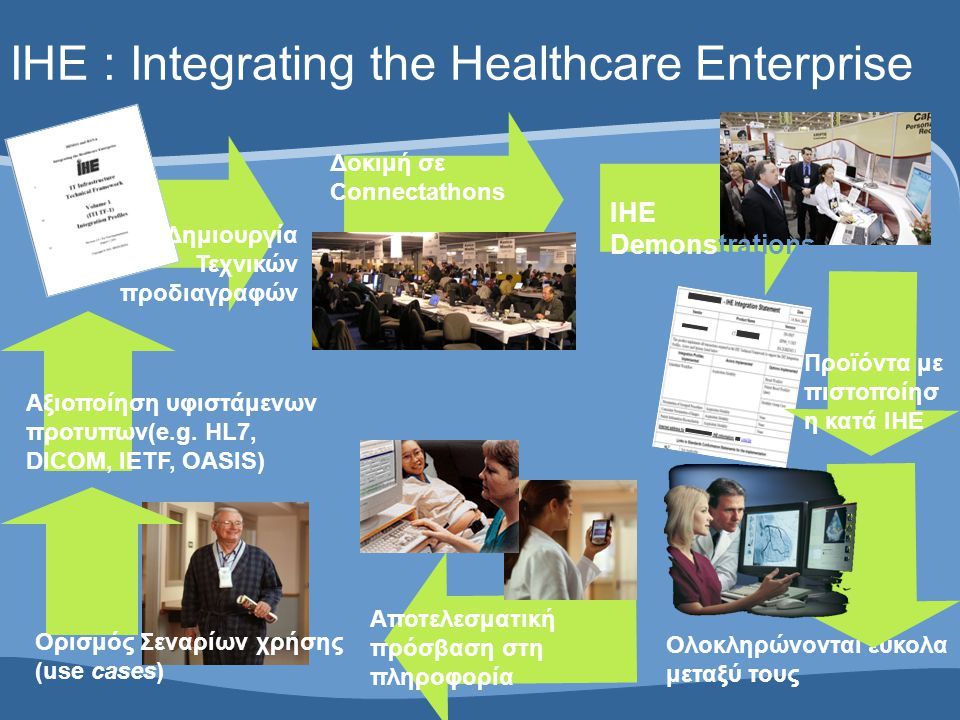 IHE : Integrating the Healthcare Enterprise