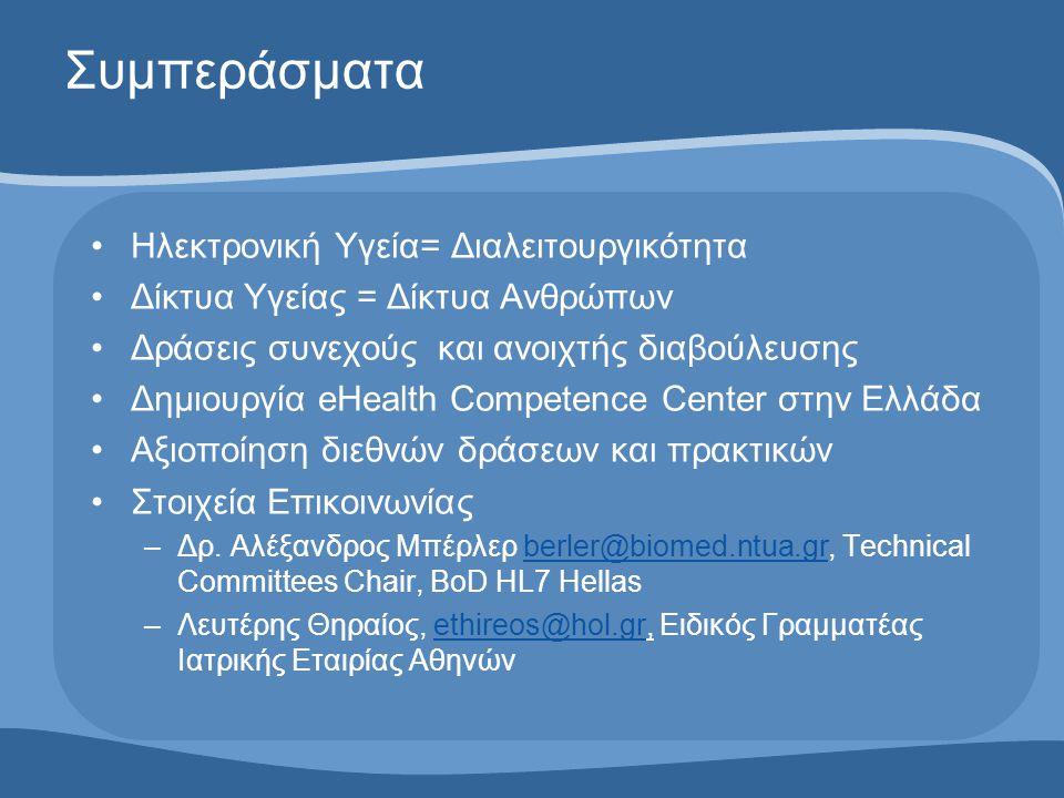 Συμπεράσματα Ηλεκτρονική Υγεία= Διαλειτουργικότητα