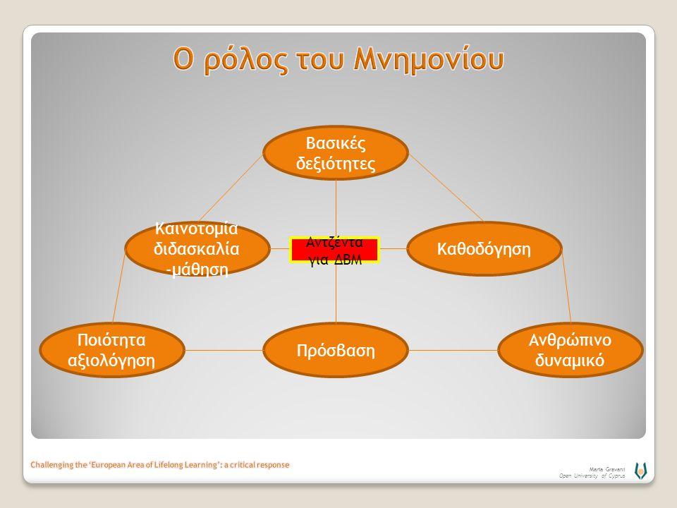 Καινοτομία διδασκαλία-μάθηση
