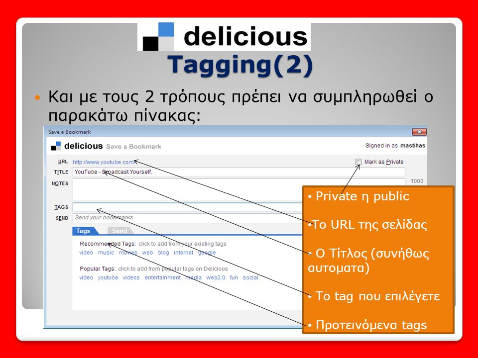 Tagging(2) Και με τους 2 τρόπους πρέπει να συμπληρωθεί ο παρακάτω πίνακας: Private η public. Το URL της σελίδας.