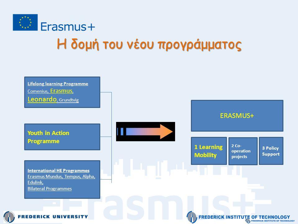 H δομή του νέου προγράμματος