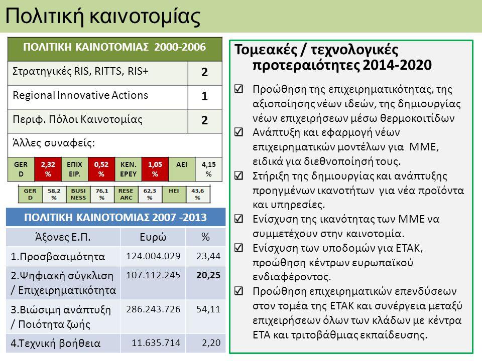 ΠΟΛΙΤΙΚΗ ΚΑΙΝΟΤΟΜΙΑΣ 2000-2006 ΠΟΛΙΤΙΚΗ ΚΑΙΝΟΤΟΜΙΑΣ 2007 -2013