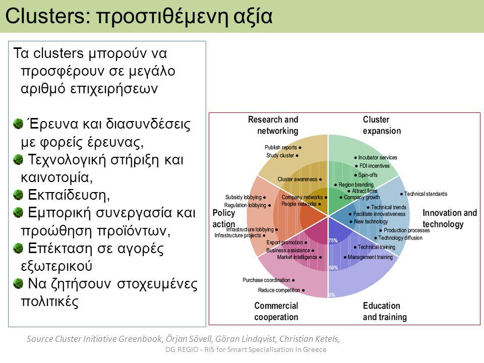 DG REGIO - RIS for Smart Specialisation in Greece