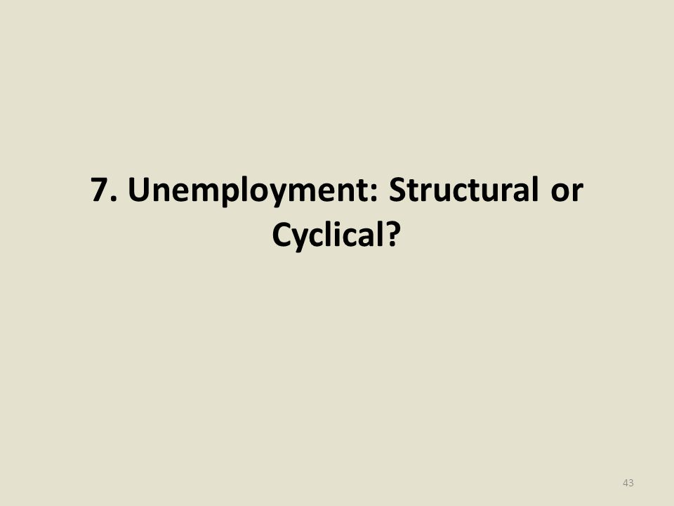 7. Unemployment: Structural or Cyclical