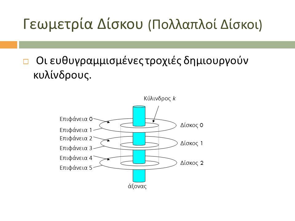Γεωμετρία Δίσκου (Πολλαπλοί Δίσκοι)