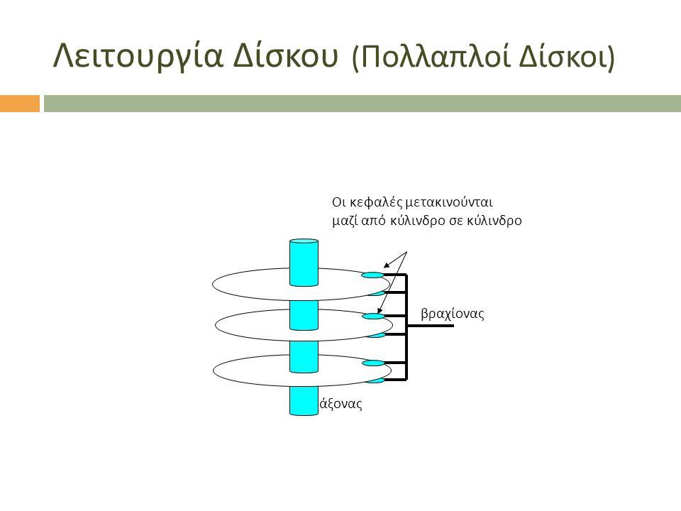 Λειτουργία Δίσκου (Πολλαπλοί Δίσκοι)