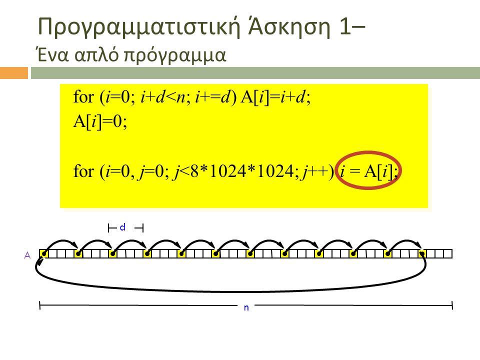 Προγραμματιστική Άσκηση 1– Ένα απλό πρόγραμμα
