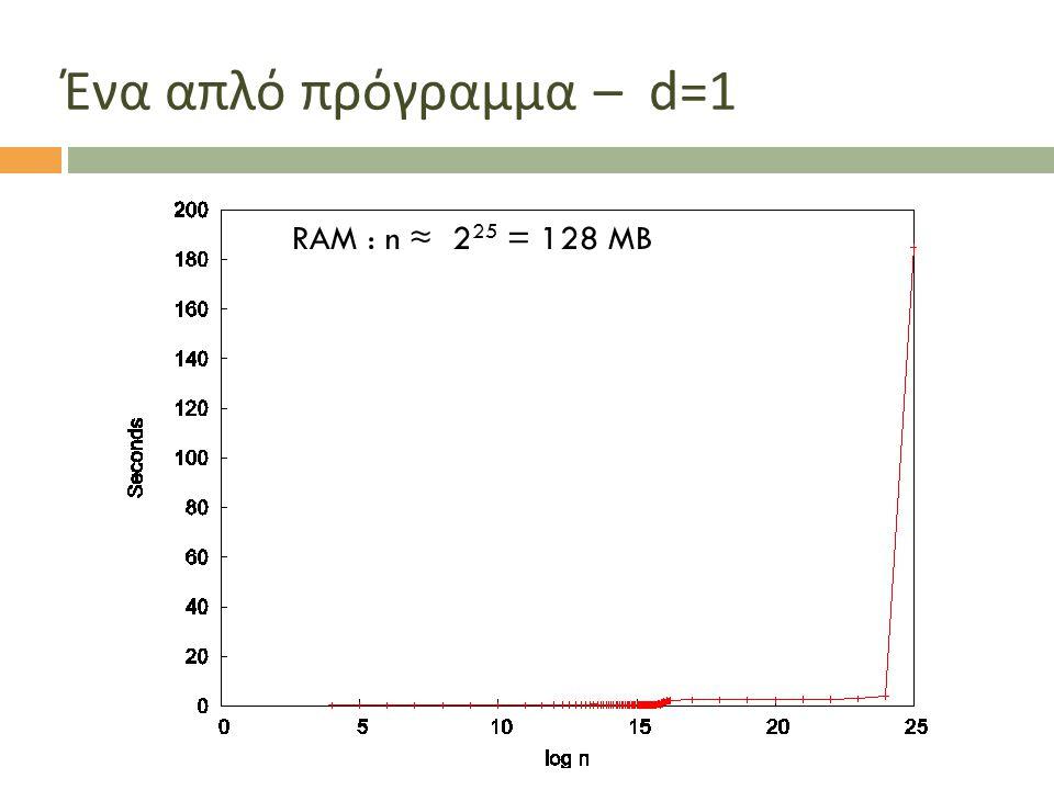 Ένα απλό πρόγραμμα – d=1 RAM : n ≈ 225 = 128 MB