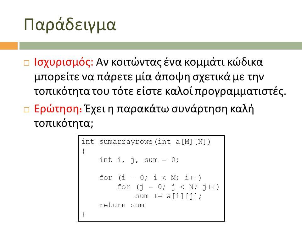 Παράδειγμα Ισχυρισμός: Αν κοιτώντας ένα κομμάτι κώδικα μπορείτε να πάρετε μία άποψη σχετικά με την τοπικότητα του τότε είστε καλοί προγραμματιστές.