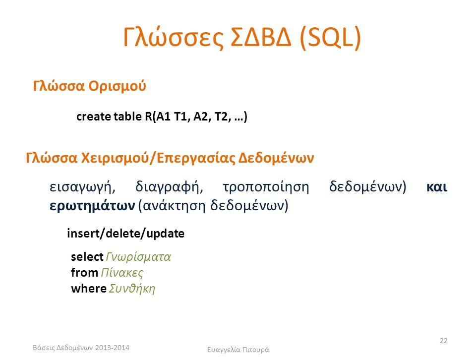 Γλώσσες ΣΔΒΔ (SQL) Γλώσσα Ορισμού