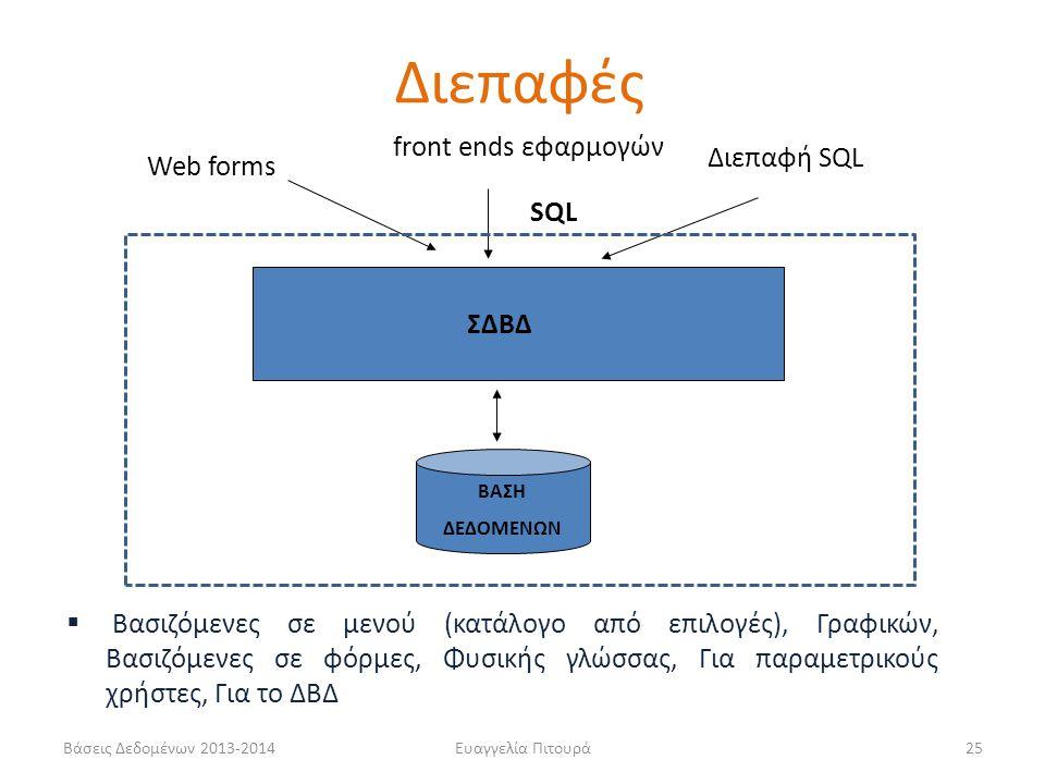 Διεπαφές front ends εφαρμογών Διεπαφή SQL Web forms SQL ΣΔΒΔ