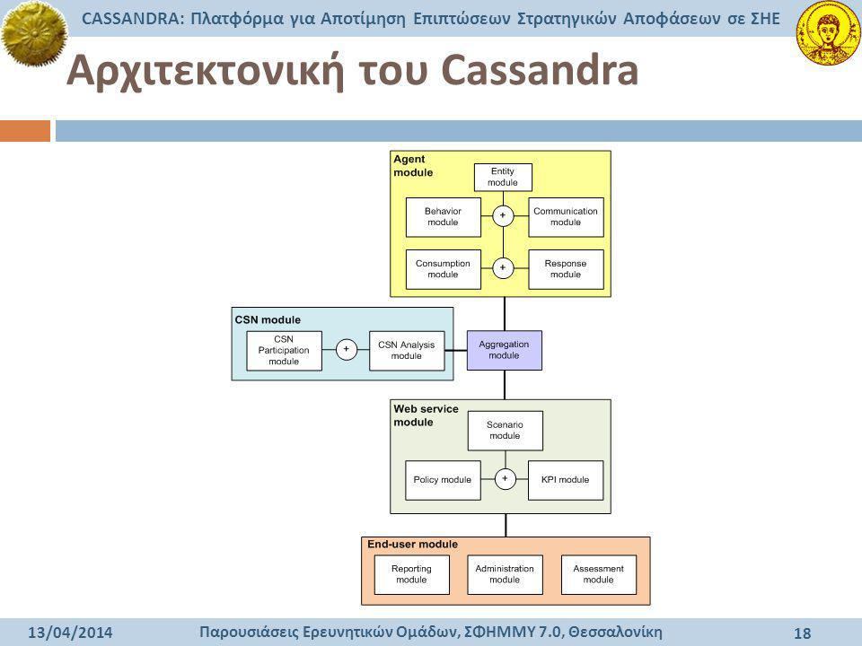 Αρχιτεκτονική του Cassandra