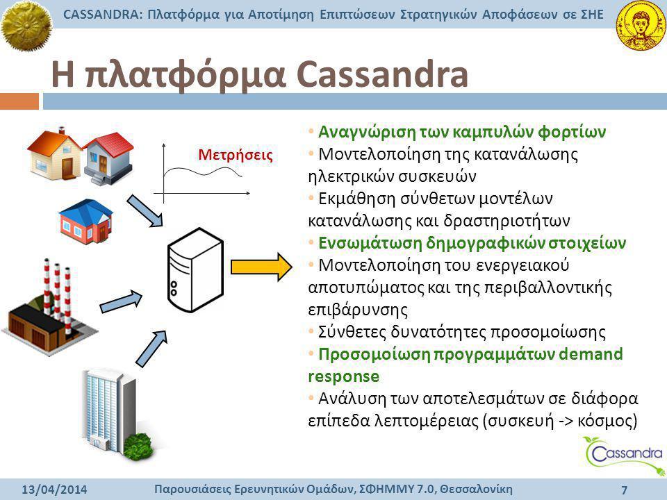 Η πλατφόρμα Cassandra Αναγνώριση των καμπυλών φορτίων