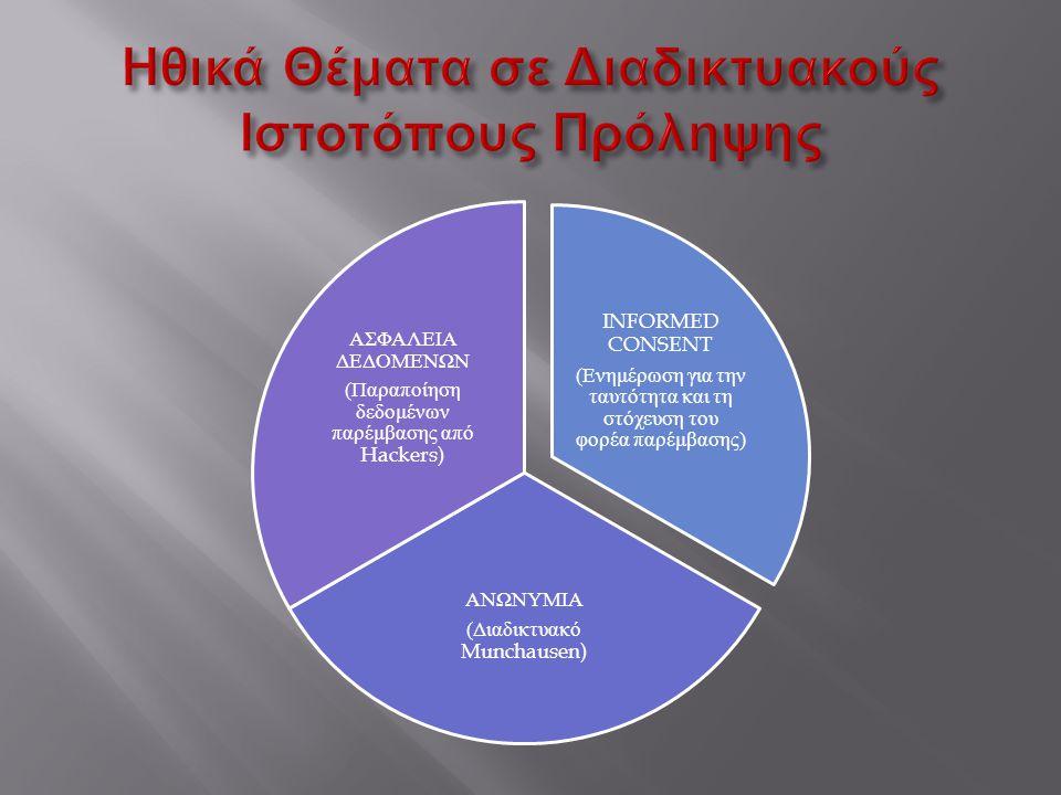Ηθικά Θέματα σε Διαδικτυακούς Ιστοτόπους Πρόληψης