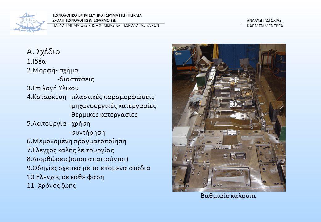 Α. Σχέδιο 1.Ιδέα 2.Μορφή- σχήμα -διαστάσεις 3.Επιλογή Υλικού