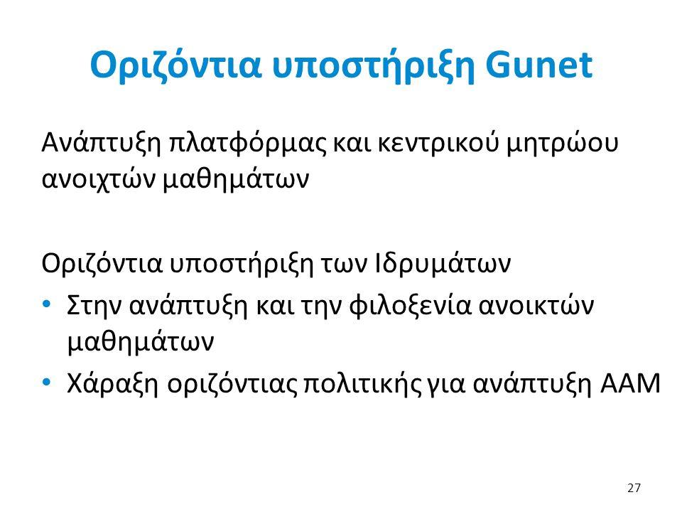 Οριζόντια υποστήριξη Gunet