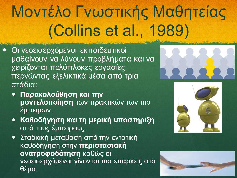 Μοντέλο Γνωστικής Μαθητείας (Collins et al., 1989)