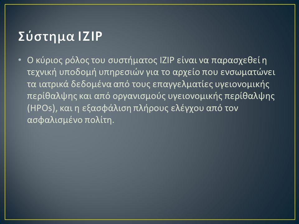Σύστημα IZIP