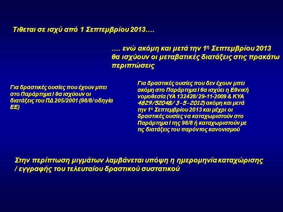 Τιθεται σε ισχύ από 1 Σεπτεμβρίου 2013….