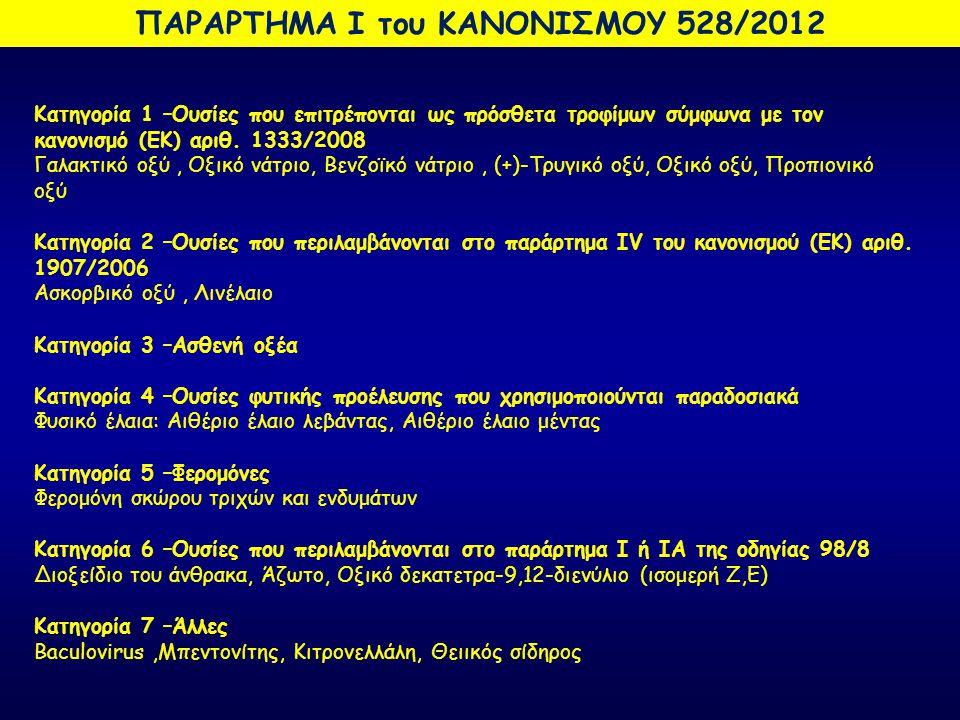 ΠΑΡΑΡΤΗΜΑ Ι του ΚΑΝΟΝΙΣΜΟΥ 528/2012