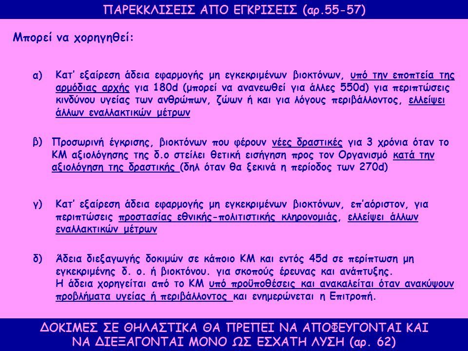 ΠΑΡΕΚΚΛΙΣΕΙΣ ΑΠΟ ΕΓΚΡΙΣΕΙΣ (αρ.55-57)