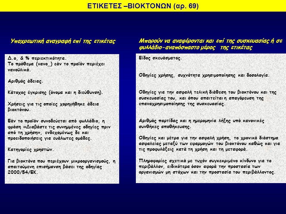 ΕΤΙΚΕΤΕΣ –ΒΙΟΚΤΟΝΩΝ (αρ. 69)