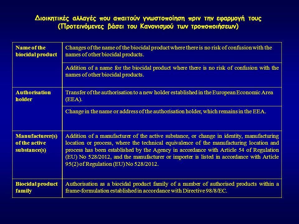 Διοικητικές αλλαγές που απαιτούν γνωστοποίηση πριν την εφαρμογή τους (Προτεινόμενες βάσει του Κανονισμού των τροποποιήσεων)
