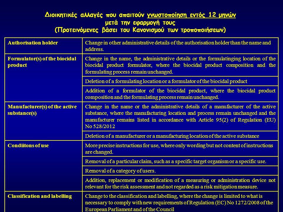 Διοικητικές αλλαγές που απαιτούν γνωστοποίηση εντός 12 μηνών μετά την εφαρμογή τους (Προτεινόμενες βάσει του Κανονισμού των τροποποιήσεων)