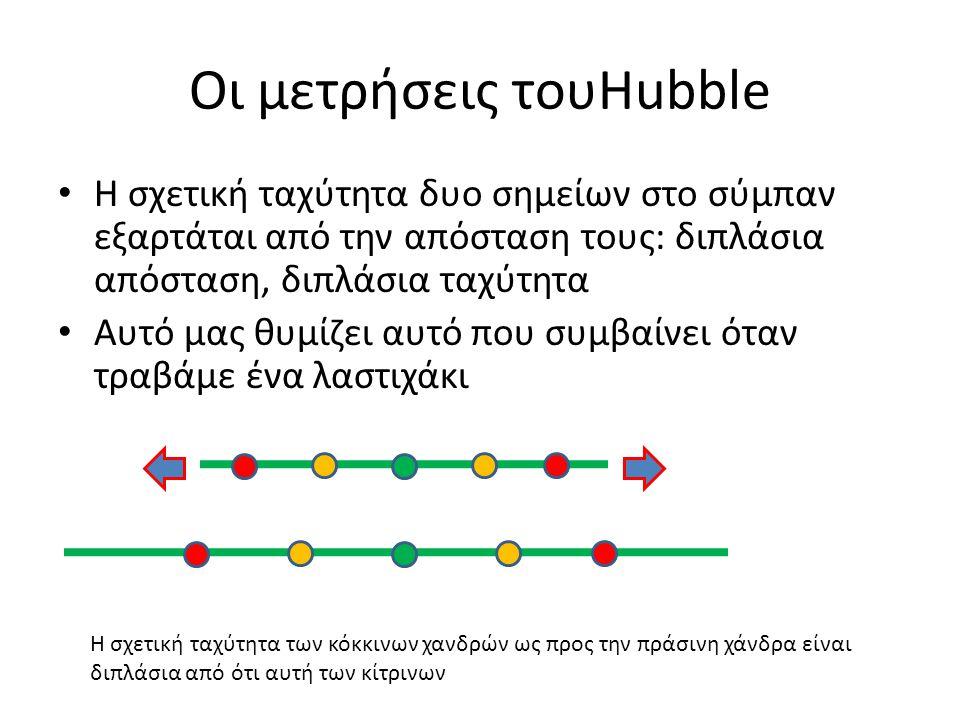 Οι μετρήσεις τουHubble