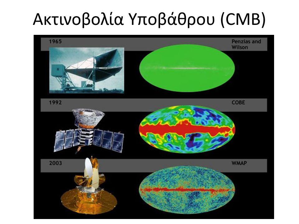 Ακτινοβολία Υποβάθρου (CMB)