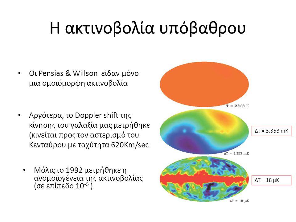 Η ακτινοβολία υπόβαθρου