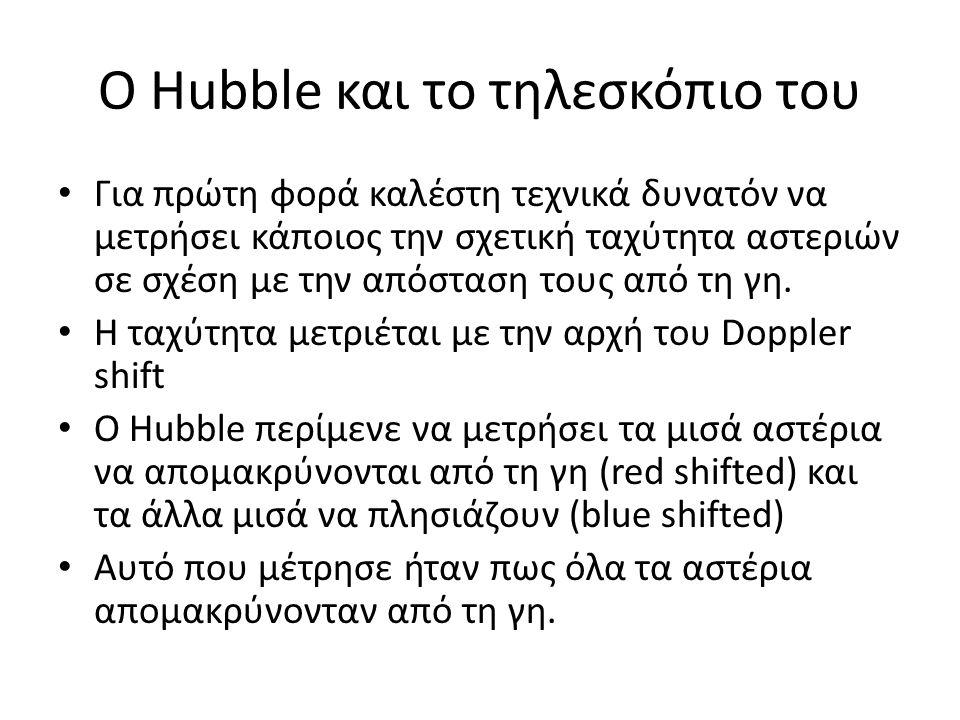 Ο Hubble και το τηλεσκόπιο του