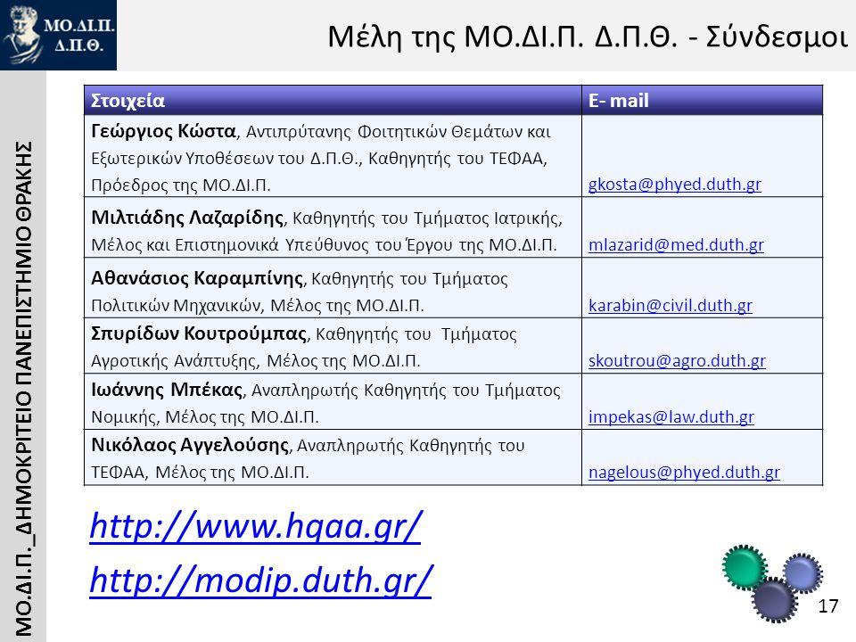 http://www.hqaa.gr/ http://modip.duth.gr/